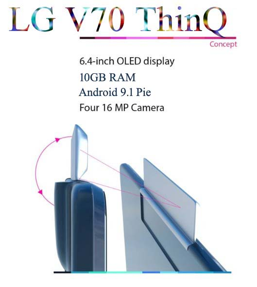 LG V70 ThinQ Concept Design